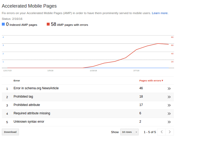 AMP search console warning