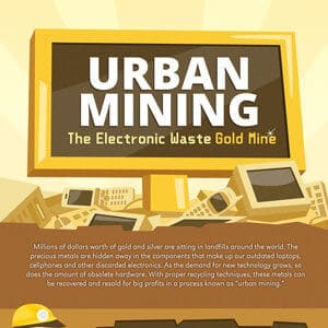 Urban Mining Thumbnail