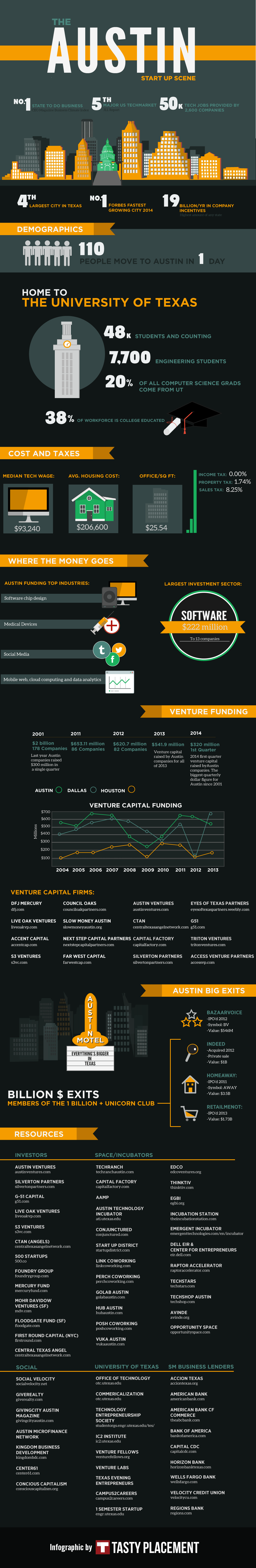 start-up-infographic_9.24