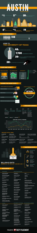 start-up-infographic_9.24